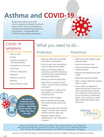 Image of InfoGraphic download for Asthma and Covid-19 datasheet