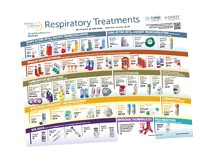 small image of Restiratory Treatments poster