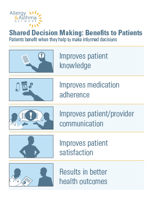 Illustration showing the benefits of shared decision making