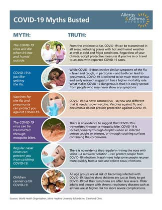 Image of Covid 19 myths poster