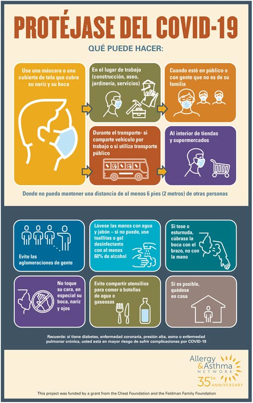 Protect yourself from Covid-19 Spanish infographic
