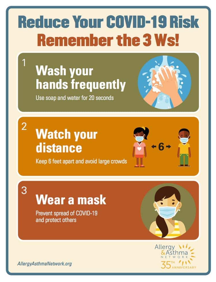 Reduce risk of Covid-19 by following the universal protocol: wash hands, watch your distance, wear a mask Infographic children's version