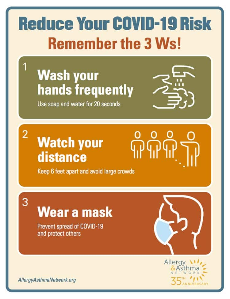 Reduce risk of Covid-19 by following the universal protocol: wash hands, watch your distance, wear a mask Infographic